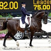 Tina Konyot's Elimination from 2013 World Dressage Masters Scrutinized